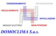 DOMOCLIMA S.a.s.